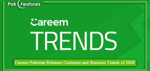Careem Pakistan Releases Customer and Business Trends of 2020